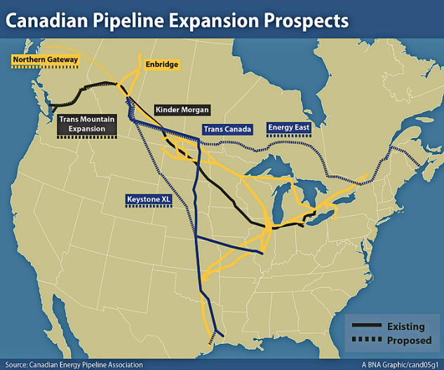Pipeline Projects May Boost Canadian Oil Sands