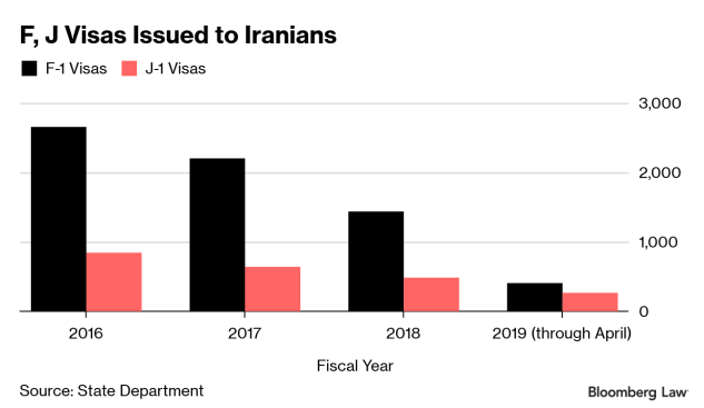 Iran Visas Exempted From Trump Travel Ban Being Blocked Anyway