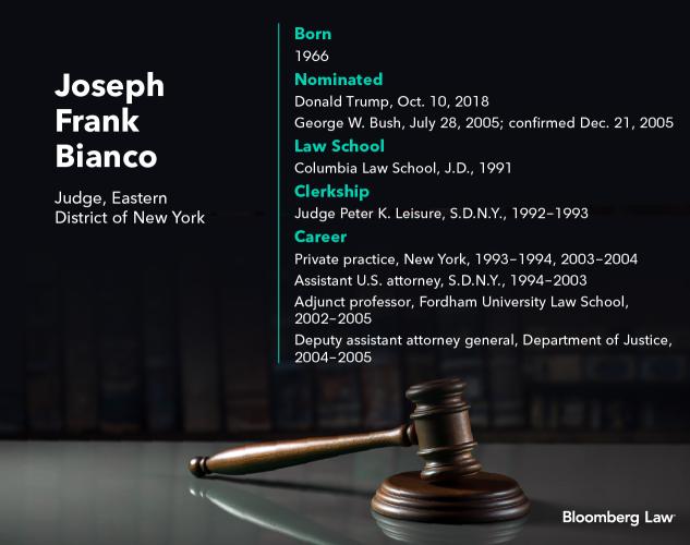 Trump Appeals Court Nominee Bianco Had Price on Head
