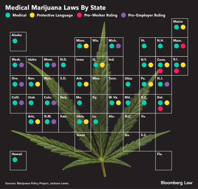 Medical Marijuana Use Worker Protections Growing, Rulings Show